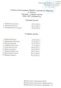 Список средняя-старшая группа 2016-2017 уч.г. Свинцицкая В.И.